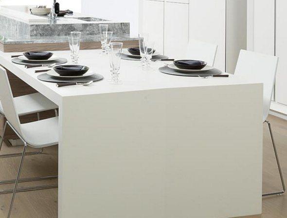 Mesas de cocina a medida finest mesas simet rectangular for Mesas de cocina a medida